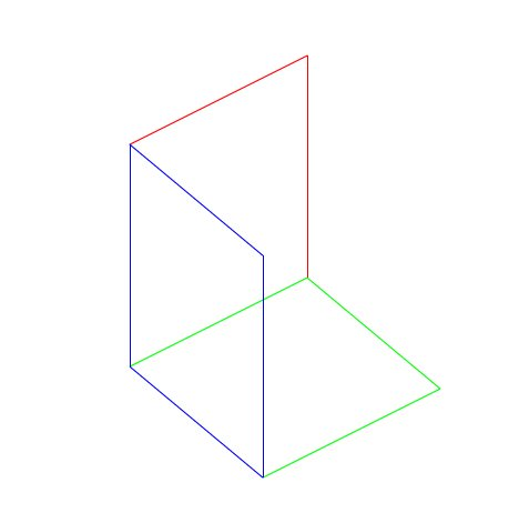 three_projected_squares