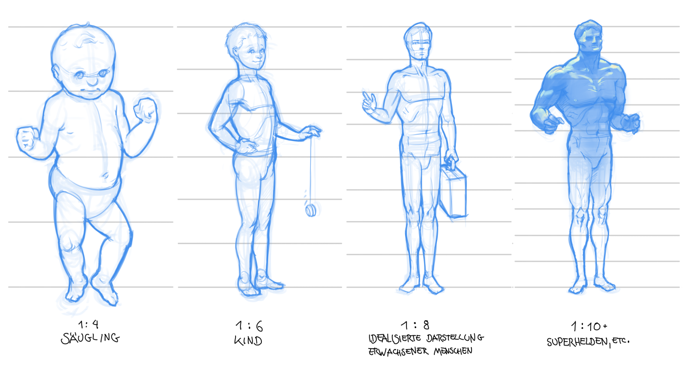 Proportions: children, adults, super heros
